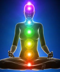 pranic-healing-through-chakra-colors_ft-480x576